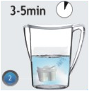 brita water filter jug review