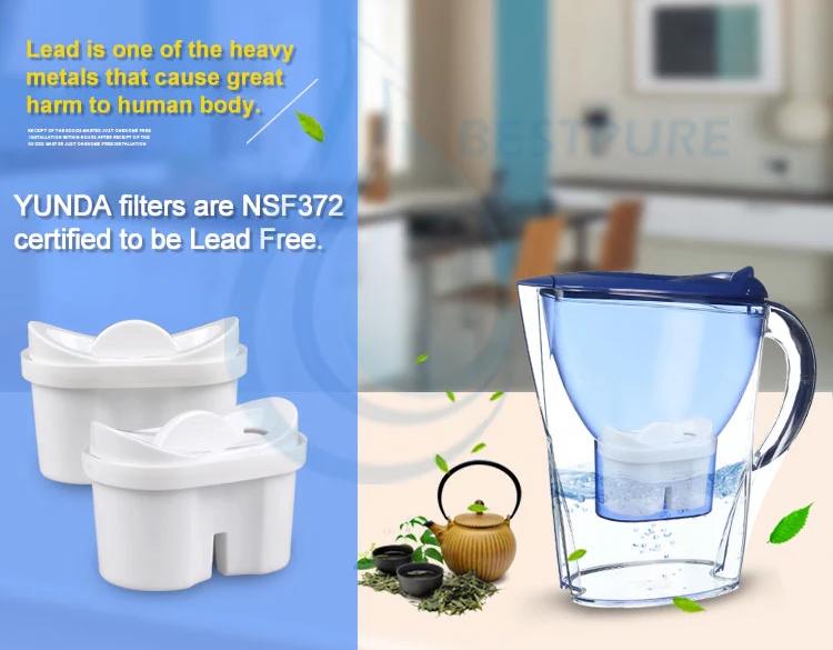 big brita water filter