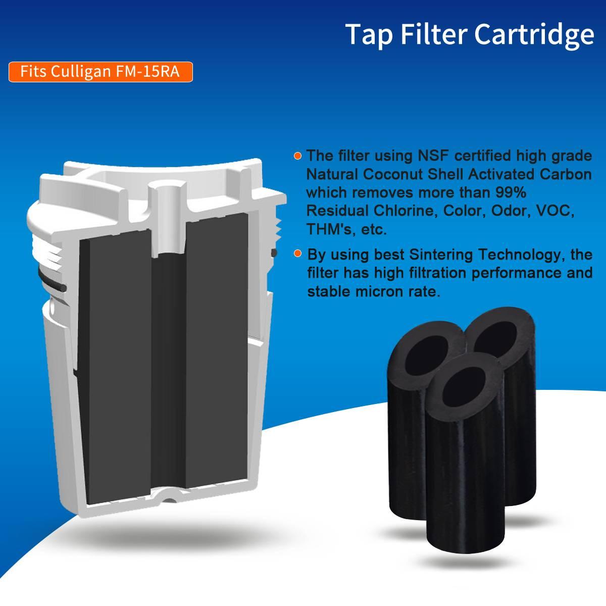best water filter for kitchen sink