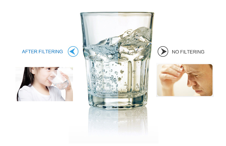reverse osmosis water treatment