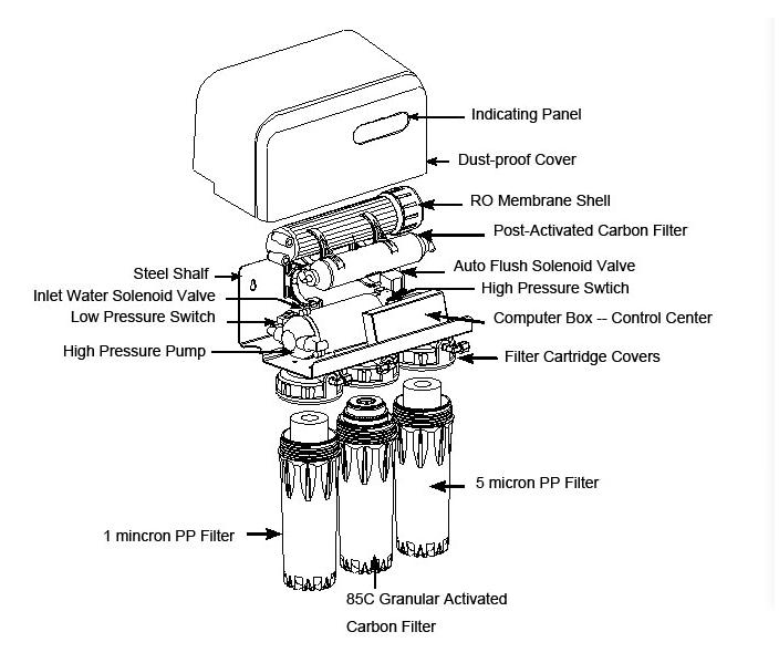 water cooler filter