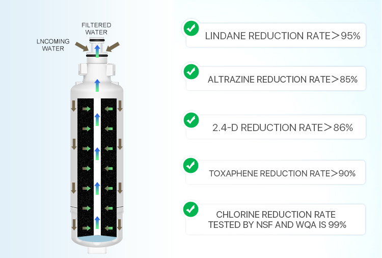 pur water filter replacement
