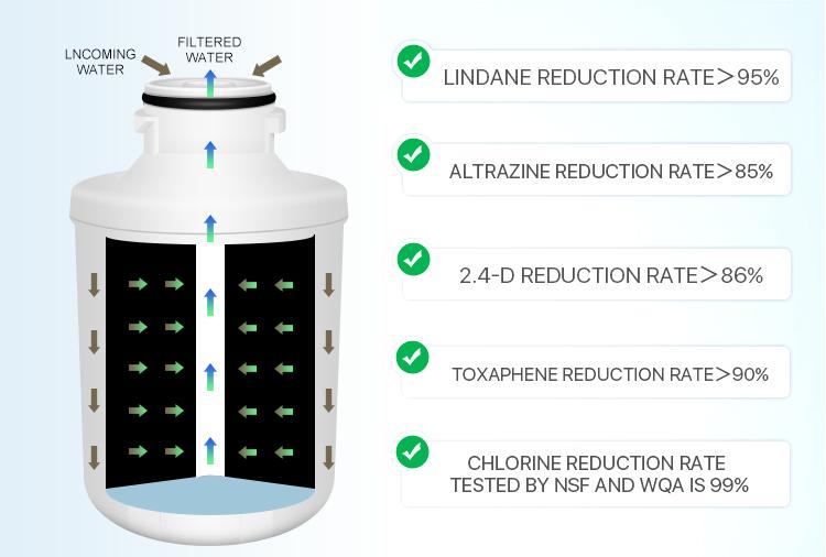 lg refrigerator filter