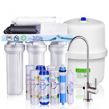 Water Filters for Your Home