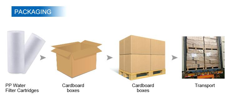 Polypropylene Spun Filter Cartridge, 10 x 4.5 Inch Polypropylene Spun Filter Cartridge