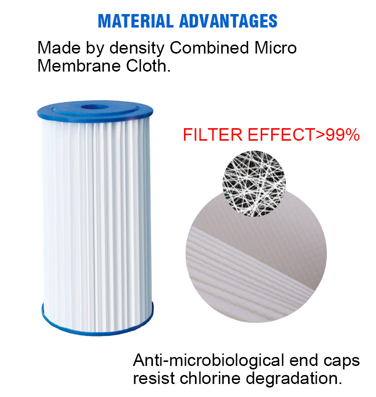 Pleated Sediment Filter, 4.5 x 10 inch Pleated Sediment Filter