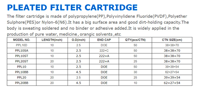Pleated Polyester Filter Cartridge, 20 x 4.5 inch Pleated Polyester Filter Cartridge