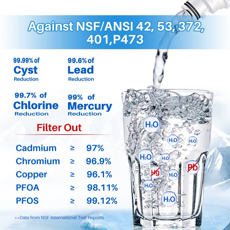 MSWF, MSWF3PK, and MSWFDS Fridge/ Refrigerator Water Filters