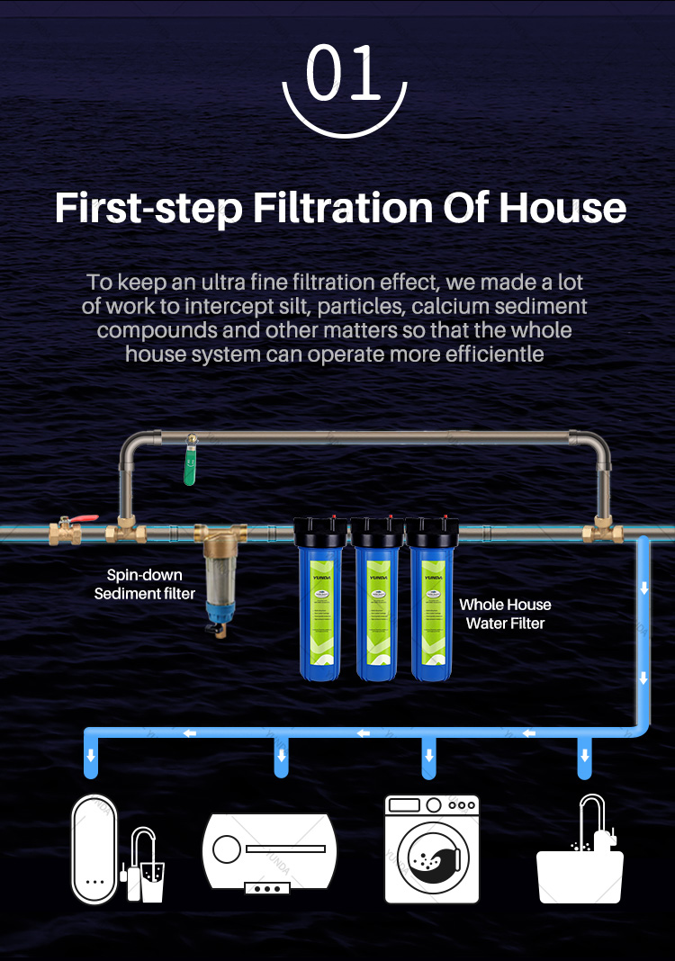 Spin Down Water Filter